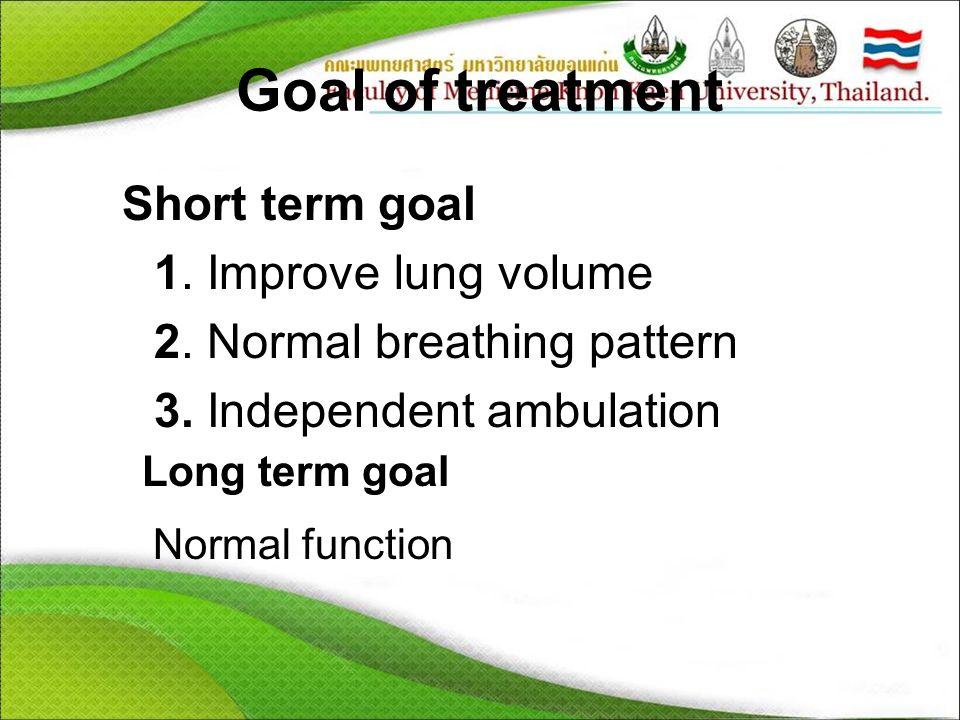 Goal of treatment Short term goal 1.Improve lung volume 2.