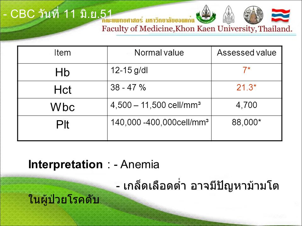 - CBC วันที่ 11 มิ. ย.51 ItemNormal valueAssessed value Hb 12-15 g/dl7* Hct 38 - 47 %21.3* Wbc 4,500 – 11,500 cell/mm³4,700 Plt 140,000 -400,000cell/m