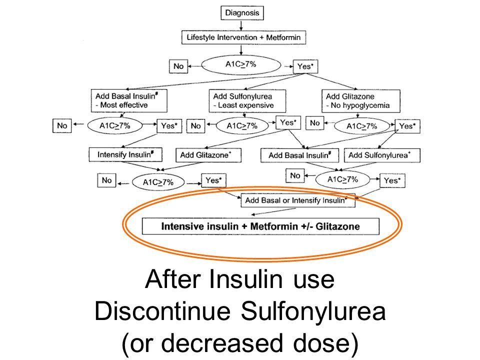 After Insulin use Discontinue Sulfonylurea (or decreased dose)