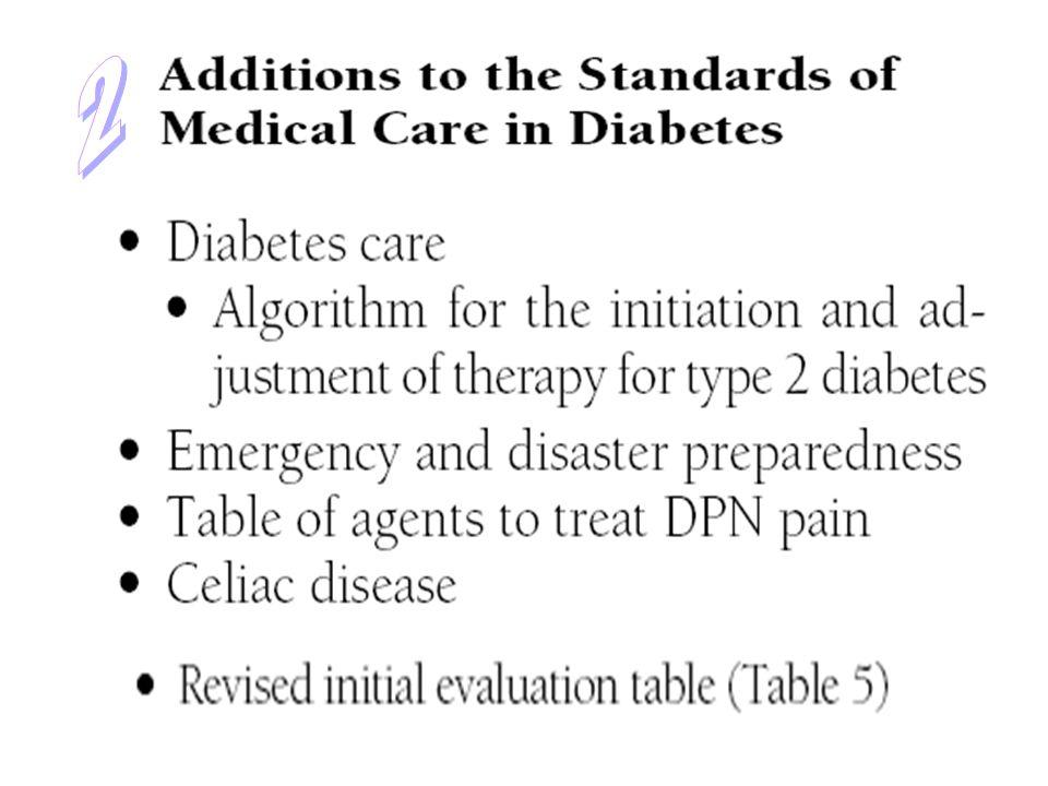 Diabetic Peripheral Neuropathy RX