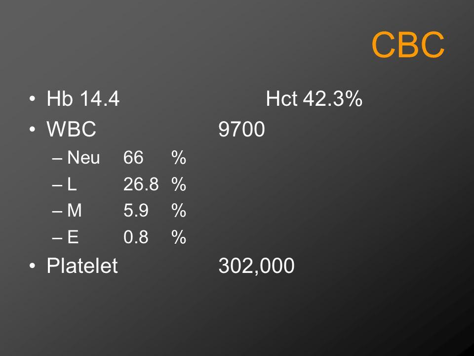 CBC Hb 14.4 Hct 42.3% WBC 9700 –Neu66% –L26.8% –M5.9% –E0.8% Platelet302,000