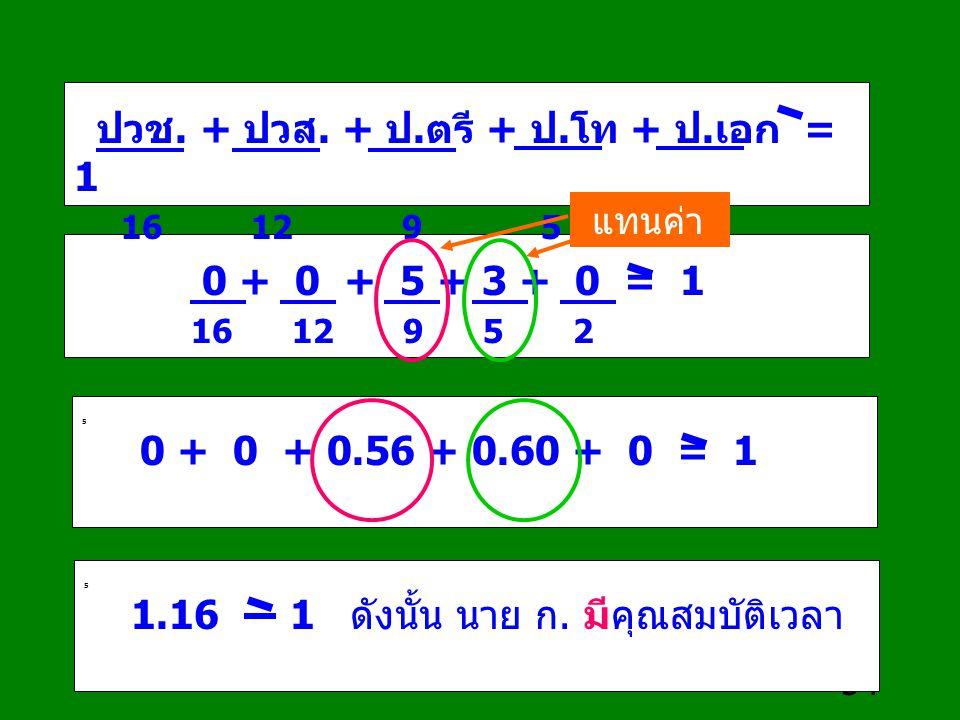 54 0 + 0 + 5 + 3 + 0 = 1 16 12 9 5 2 ปวช. + ปวส. + ป.ตรี + ป.โท + ป.เอก = 1 16 12 9 5 2 5 0 + 0 + 0.56 + 0.60 + 0 = 1 5 1.16 1 ดังนั้น นาย ก. มีคุณสมบ