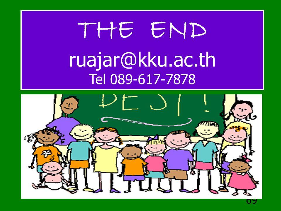 69 THE END ruajar@kku.ac.th Tel 089-617-7878