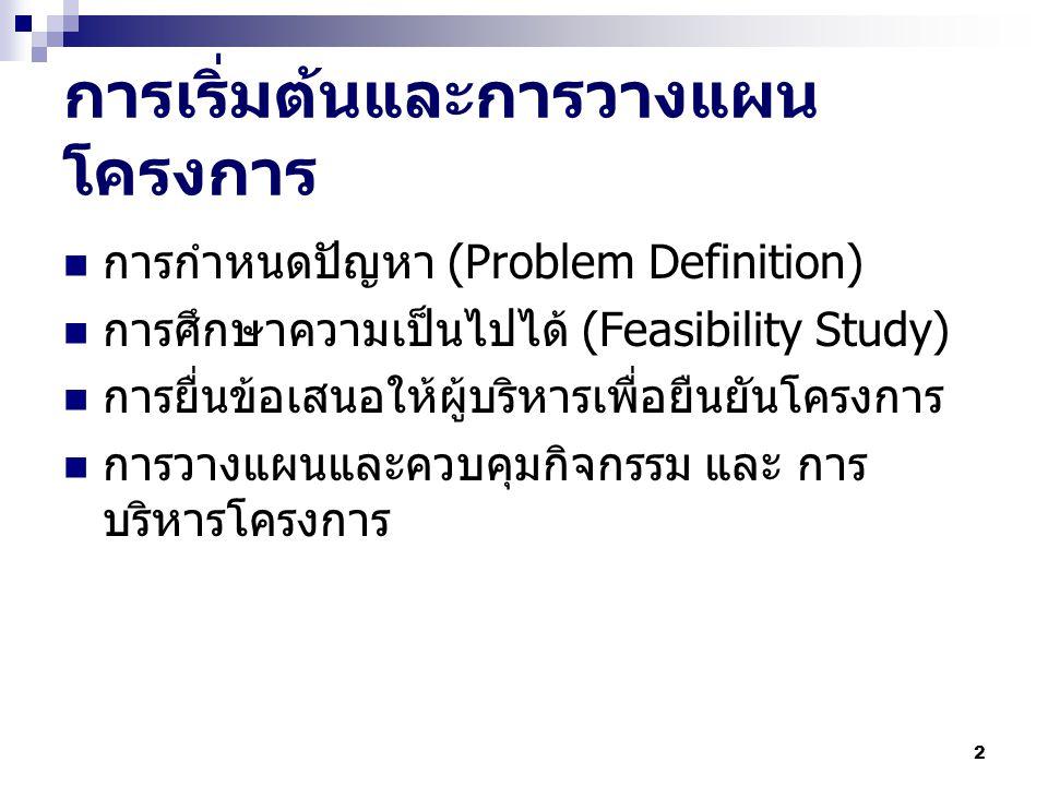2 การกำหนดปัญหา (Problem Definition) การศึกษาความเป็นไปได้ (Feasibility Study) การยื่นข้อเสนอให้ผู้บริหารเพื่อยืนยันโครงการ การวางแผนและควบคุมกิจกรรม และ การ บริหารโครงการ