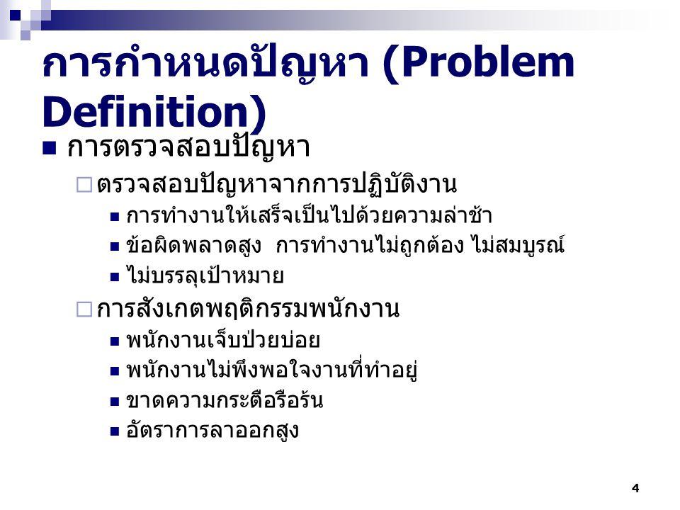 4 การกำหนดปัญหา (Problem Definition) การตรวจสอบปัญหา  ตรวจสอบปัญหาจากการปฏิบัติงาน การทำงานให้เสร็จเป็นไปด้วยความล่าช้า ข้อผิดพลาดสูง การทำงานไม่ถูกต้อง ไม่สมบูรณ์ ไม่บรรลุเป้าหมาย  การสังเกตพฤติกรรมพนักงาน พนักงานเจ็บป่วยบ่อย พนักงานไม่พึงพอใจงานที่ทำอยู่ ขาดความกระตือรือร้น อัตราการลาออกสูง