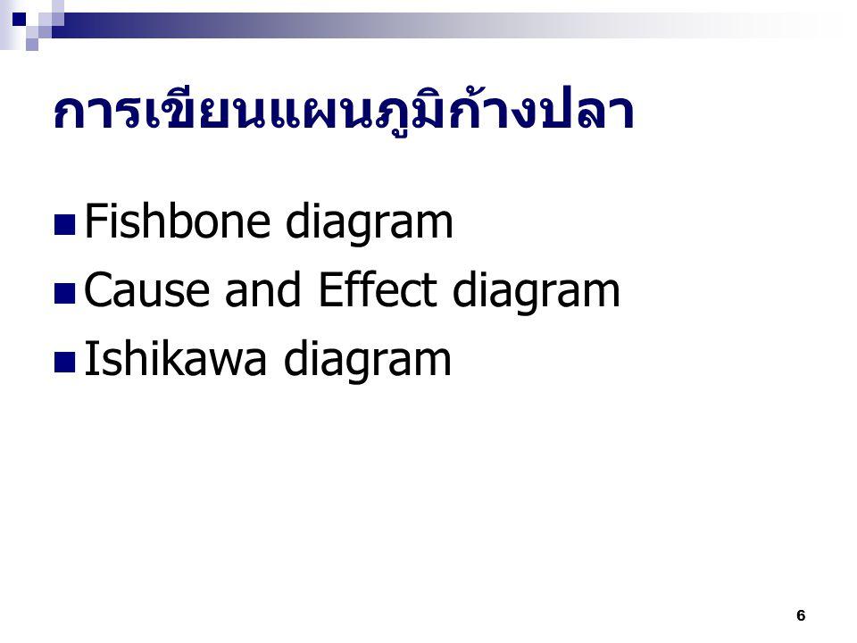 6 การเขียนแผนภูมิก้างปลา Fishbone diagram Cause and Effect diagram Ishikawa diagram
