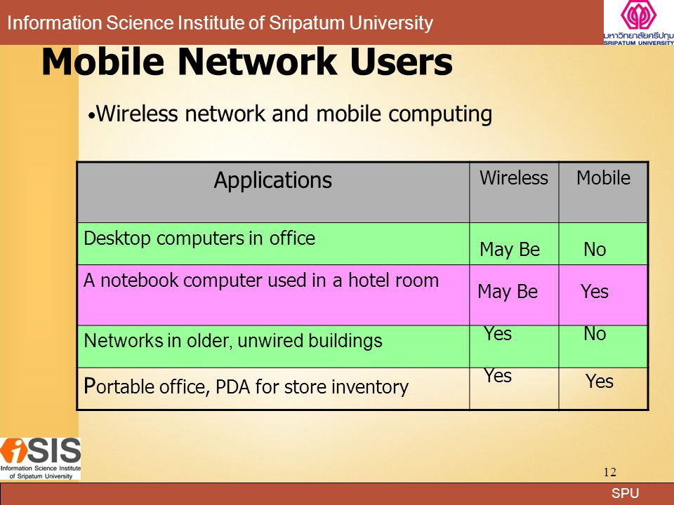 SPU Information Science Institute of Sripatum University 12 Mobile Network Users Applications WirelessMobile Desktop computers in office A notebook computer used in a hotel room Networks in older, unwired buildings P ortable office, PDA for store inventory No Yes No May BeYes May Be Wireless network and mobile computing