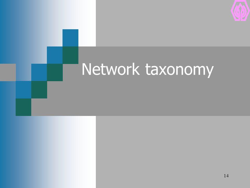 14 Network taxonomy