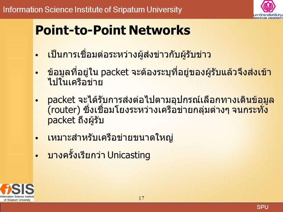 SPU Information Science Institute of Sripatum University 17 Point-to-Point Networks เป็นการเชื่อมต่อระหว่างผู้ส่งข่าวกับผู้รับข่าว ข้อมูลที่อยู่ใน pac