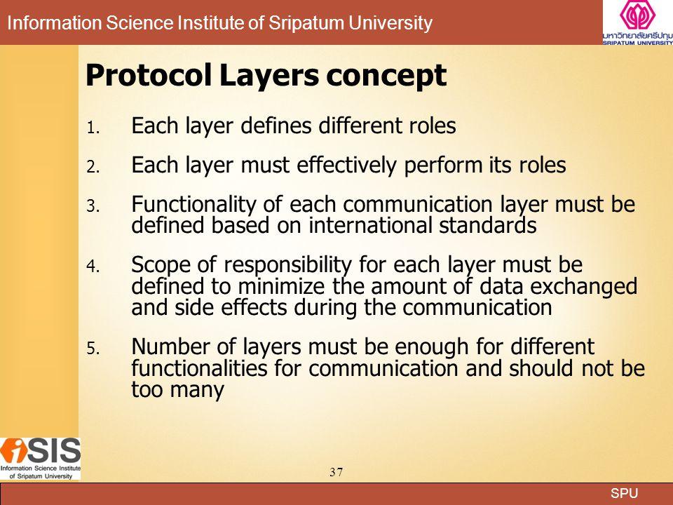 SPU Information Science Institute of Sripatum University 37 Protocol Layers concept 1.