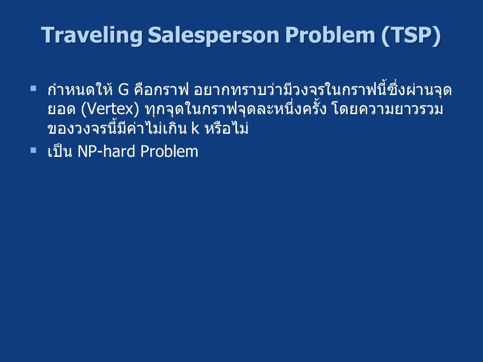 Traveling Salesperson Problem (TSP)  กำหนดให้ G คือกราฟ อยากทราบว่ามีวงจรในกราฟนี้ซึ่งผ่านจุด ยอด (Vertex) ทุกจุดในกราฟจุดละหนึ่งครั้ง โดยความยาวรวม