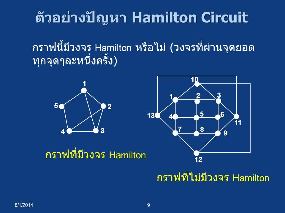 8/1/20149 ตัวอย่างปัญหา Hamilton Circuit 1 1 2 3 4 5 2 3 4 5 6 7 8 9 10 13 11 12 กราฟที่มีวงจร Hamilton กราฟที่ไม่มีวงจร Hamilton กราฟนี้มีวงจร Hamilt