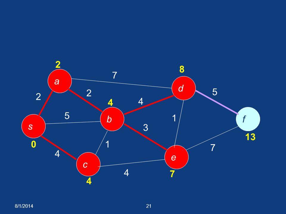 8/1/201421 a f e c b d s 2 7 5 4 1 4 3 4 1 5 7 0 2 4 4 8 7 13 2