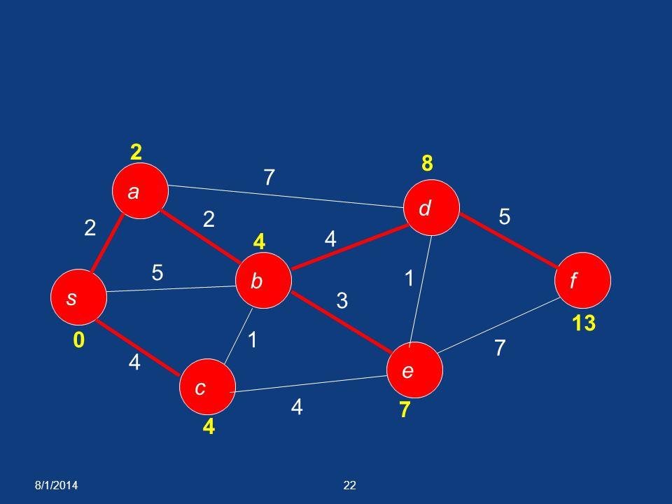 8/1/201422 a f e c b d s 2 7 5 4 1 4 3 4 1 5 7 0 2 4 4 8 7 13 2
