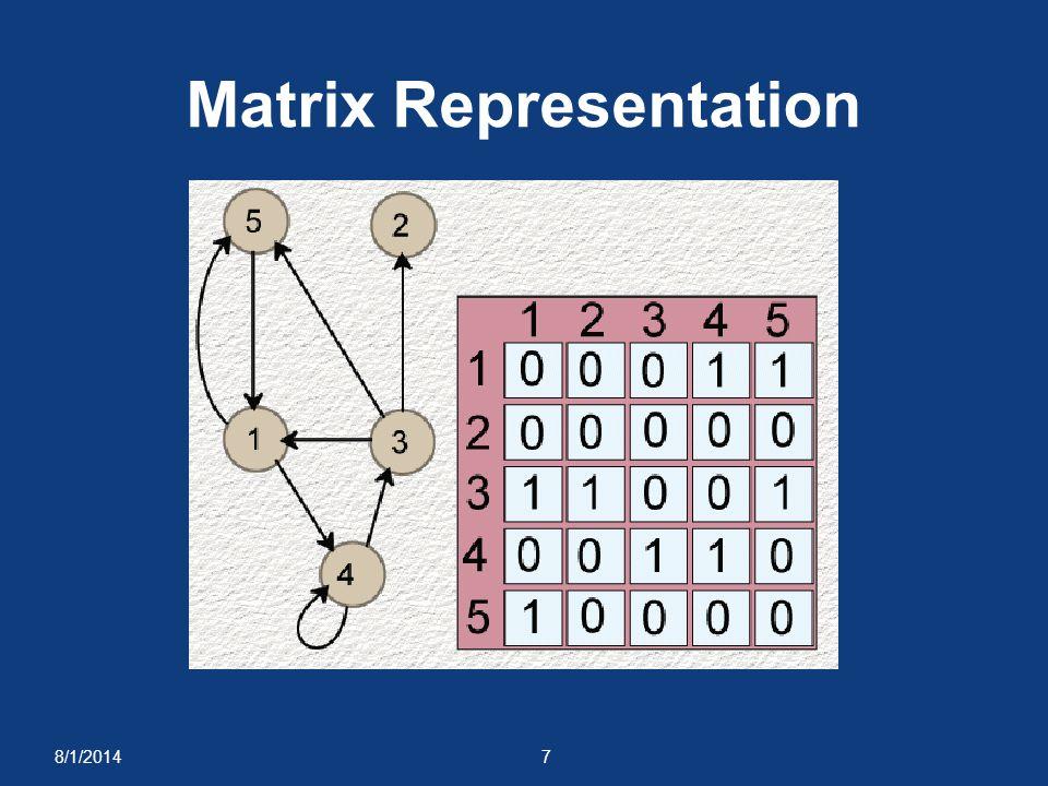 8/1/20147 Matrix Representation