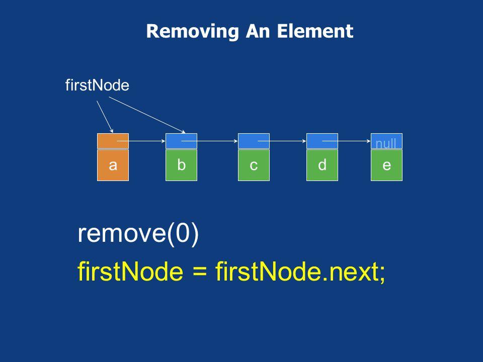 The Method get public Object get(int index) { checkIndex(index); // move to desired node ChainNode currentNode = firstNode; for (int i = 0; i < index;