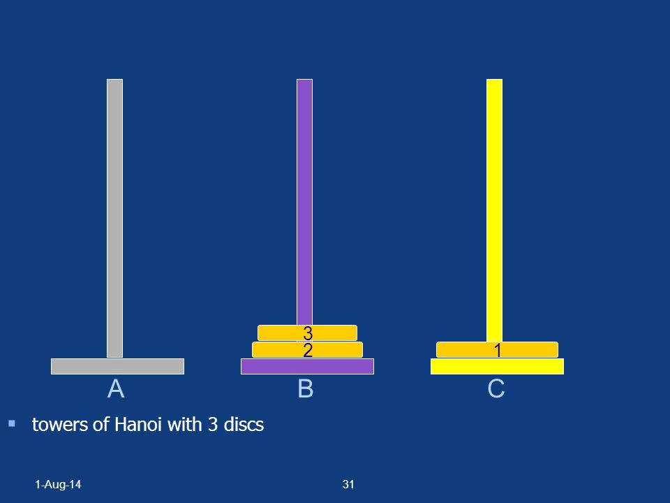 1-Aug-1430  towers of Hanoi with 3 discs A BC 12 3