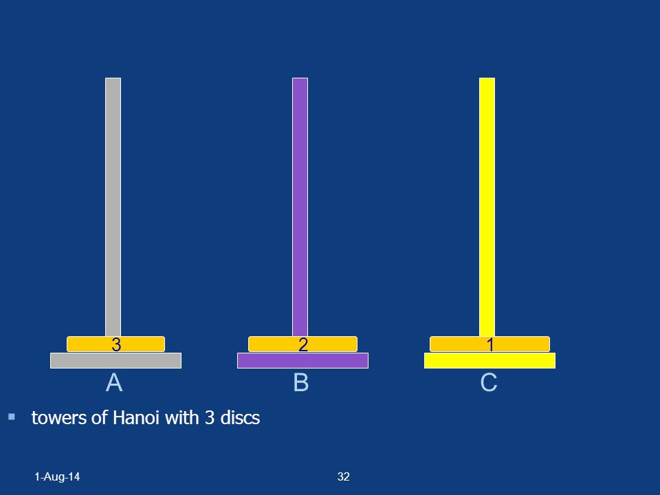 1-Aug-1431  towers of Hanoi with 3 discs A BC 12 3