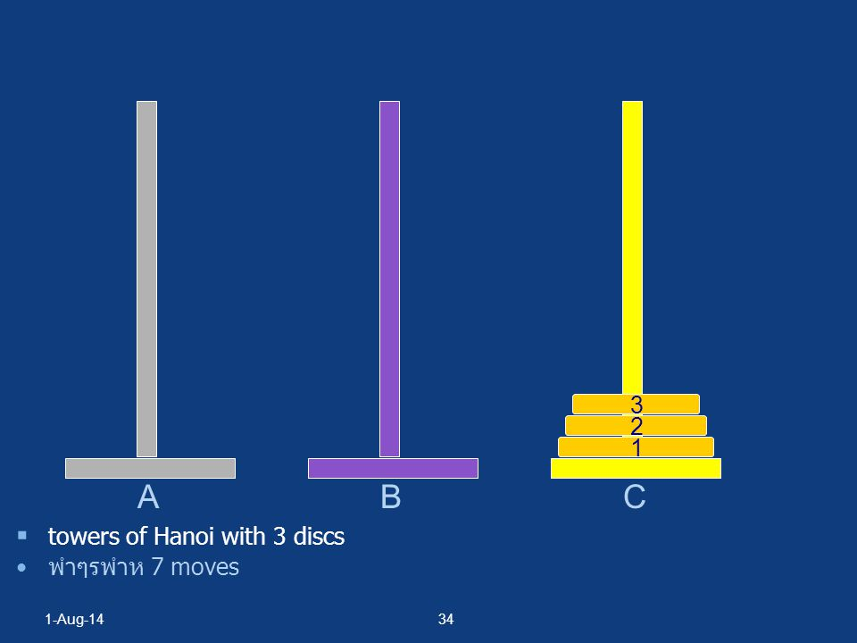 1-Aug-1433 Towers Of Hanoi/Brahma  towers of Hanoi with 3 discs A BC 1 2 3