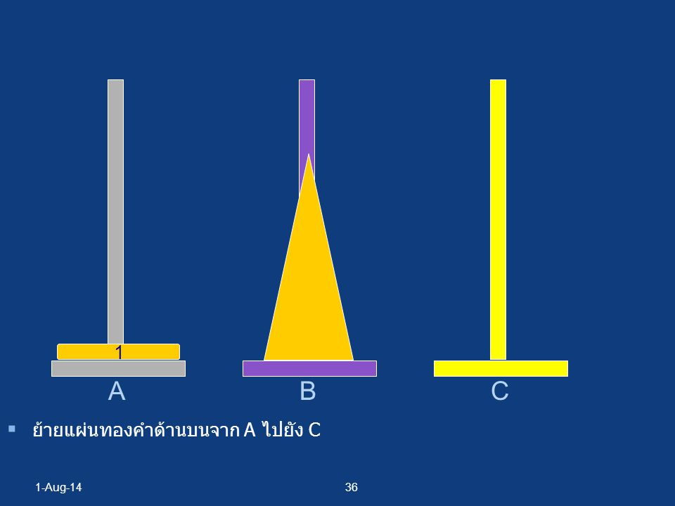 1-Aug-1435 Recursive Solution ABC 1  Towerof Hanoi with n > 0 discs to be moved from tower A to tower C with the help of tower B  Move n-1 discs fro