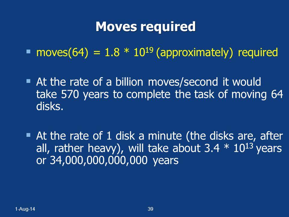 1-Aug-1438 A BC 1  moves(n) = 0 เมื่อ n = 0  moves(n) = 2*moves(n-1) + 1 = 2 n -1 เมื่อ n > 0