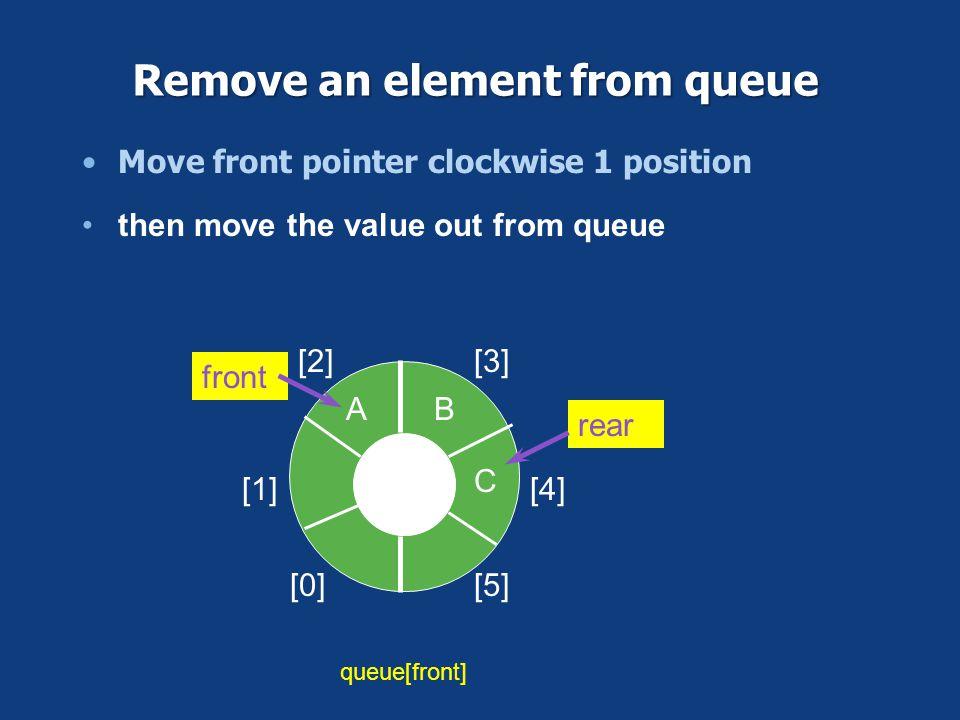 Current queue status [0] [1] [2][3] [4] [5] AB C front rear