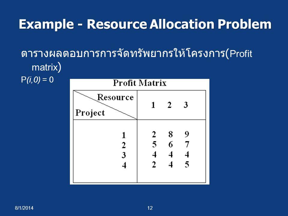 8/1/201412 Example - Resource Allocation Problem ตารางผลตอบการการจัดทรัพยากรให้โครงการ ( Profit matrix ) P(i,0) = 0