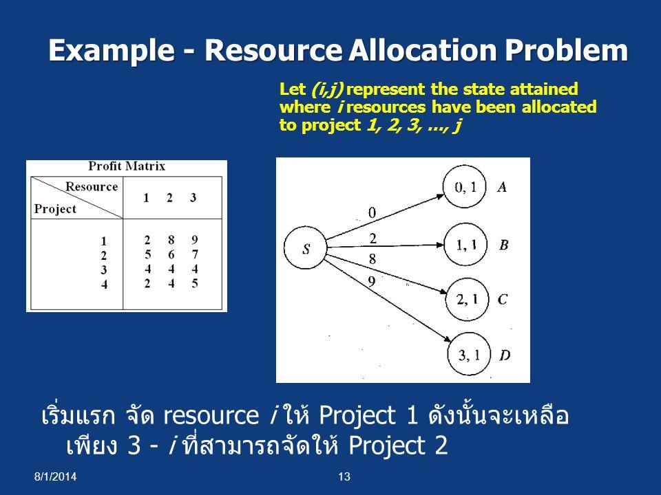 8/1/201413 Example - Resource Allocation Problem เริ่มแรก จัด resource i ให้ Project 1 ดังนั้นจะเหลือ เพียง 3 - i ที่สามารถจัดให้ Project 2 Let (i,j)