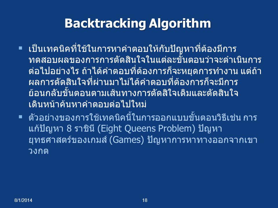 8/1/201418 Backtracking Algorithm  เป็นเทคนิคที่ใช้ในการหาคำตอบให้กับปัญหาที่ต้องมีการ ทดสอบผลของการการตัดสินใจในแต่ละขั้นตอนว่าจะดำเนินการ ต่อไปอย่า