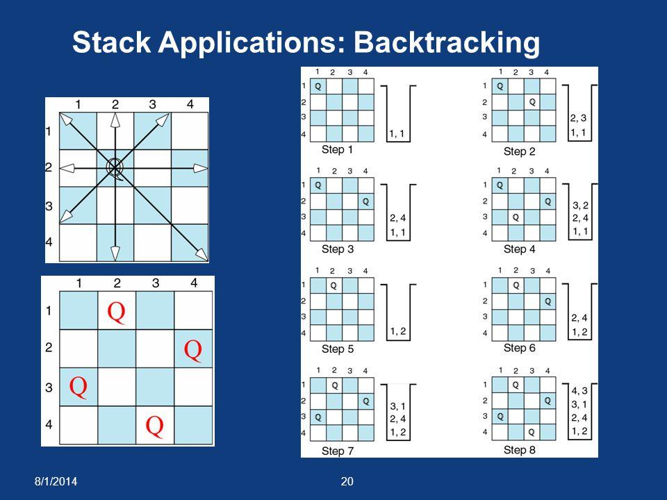 8/1/201420 Stack Applications: Backtracking