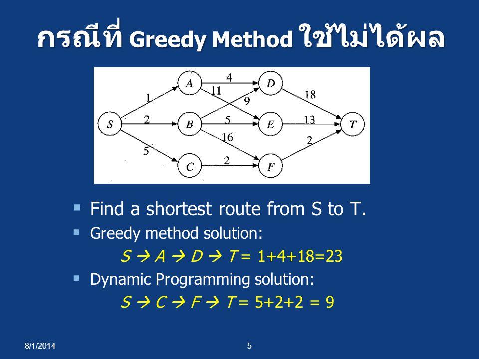 8/1/20145 กรณีที่ Greedy Method ใช้ไม่ได้ผล  Find a shortest route from S to T.  Greedy method solution: S  A  D  T = 1+4+18=23  Dynamic Program