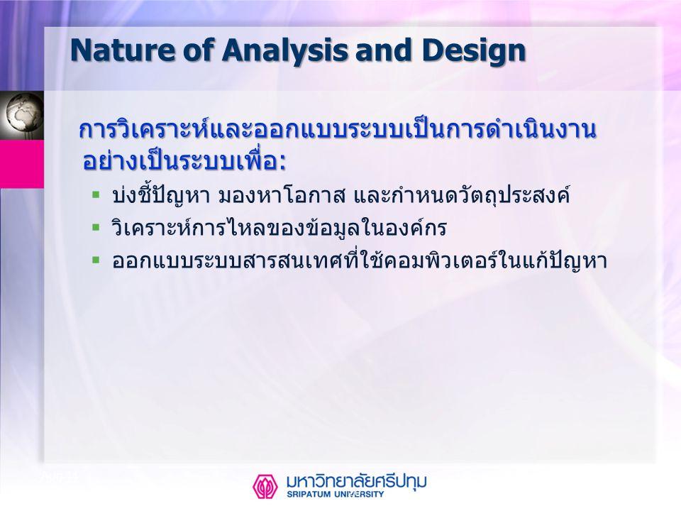 20 Aug-14 Nature of Analysis and Design การวิเคราะห์และออกแบบระบบเป็นการดำเนินงาน อย่างเป็นระบบเพื่อ:  บ่งชี้ปัญหา มองหาโอกาส และกำหนดวัตถุประสงค์ 