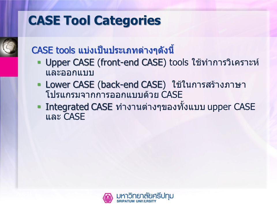 31 Aug-14 CASE Tool Categories CASE tools แบ่งเป็นประเภทต่างๆดังนี้  Upper CASEfront-end CASE  Upper CASE (front-end CASE) tools ใช้ทำการวิเคราะห์ แ