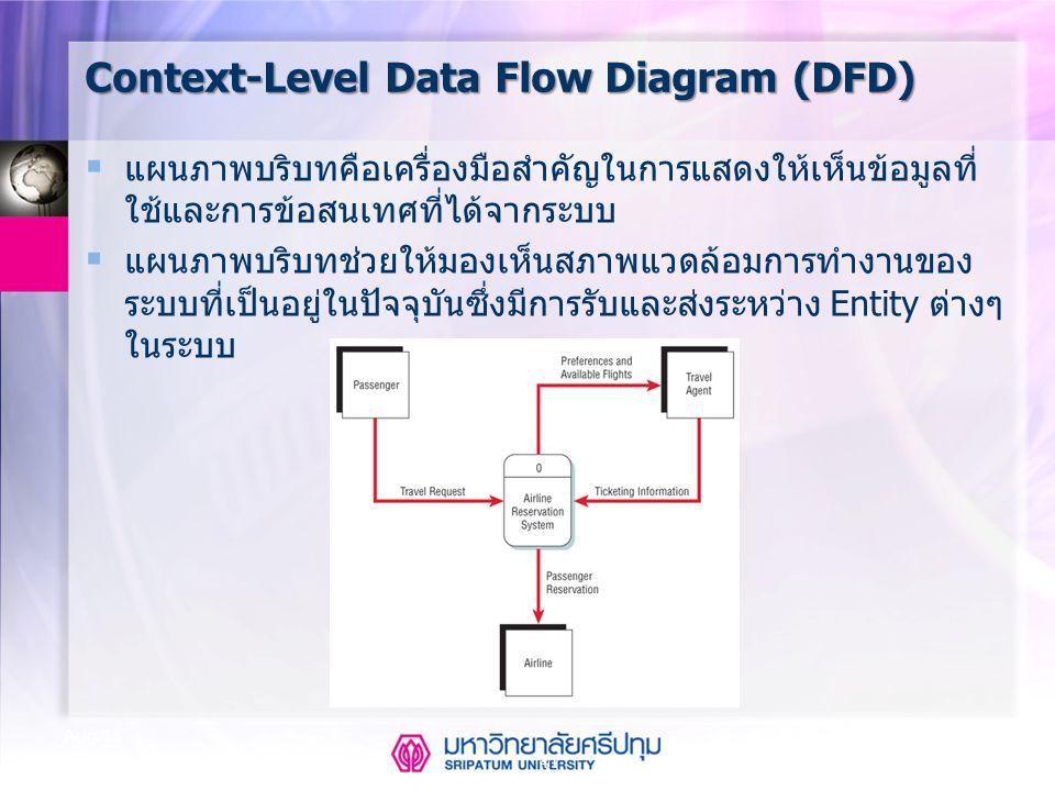 41 Aug-14 Context-Level Data Flow Diagram (DFD)  แผนภาพบริบทคือเครื่องมือสำคัญในการแสดงให้เห็นข้อมูลที่ ใช้และการข้อสนเทศที่ได้จากระบบ  แผนภาพบริบทช
