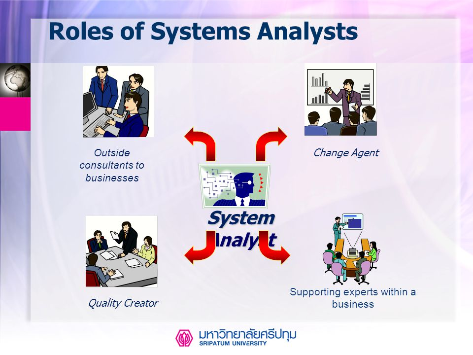 CSE323 Systems Analysis and Design 2/2549 8 Aug-14 Users  Direct users  Indirect users  Managements  Executives