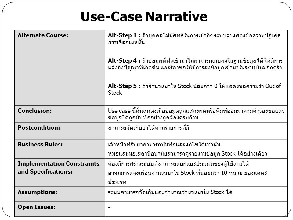 Alternate Course:Alt-Step 1 : ถ้าบุคคลไม่มีสิทธิในการเข้าถึง ระบบจะแสดงข้อความปฏิเสธ การเลือกเมนูนั้น Alt-Step 4 : ถ้าข้อมูลที่ส่งเข้ามาไม่สามารถเก็บลงในฐานข้อมูลได้ ให้มีการ แจ้งถึงปัญหาที่เกิดขึ้น และร้องขอให้มีการส่งข้อมูลเข้ามาในระบบใหม่อีกครั้ง Alt-Step 5 : ถ้าจำนวนยาใน Stock น้อยกว่า 0 ให้แสดงข้อความว่า Out of Stock Conclusion:Use case นี้สิ้นสุดลงเมื่อข้อมูลถูกแสดงผลหรือพิมพ์ออกมาตามคำร้องขอและ ข้อมูลได้ถูกบันทึกอย่างถูกต้องครบถ้วน Postcondition:สามารถจัดเก็บยาได้ตามรายการที่มี Business Rules:เจ้าหน้าที่รับยาสามารถบันทึกและแก้ไขได้เท่านั้น หมอและผอ.สถานีอนามัยสามารถดูรายงานข้อมูล Stock ได้อย่างเดียว Implementation Constraints and Specifications: ต้องมีการสร้างระบบที่สามารถแยกแยะประเภทของผู้ใช้งานได้ อาจมีการแจ้งเตือนจำนวนยาใน Stock ที่น้อยกว่า 10 หน่วย ของแต่ละ ประเภท Assumptions:ระบบสามารถจัดเก็บและคำนวณจำนวนยาใน Stock ได้ Open Issues:- Use-Case Narrative