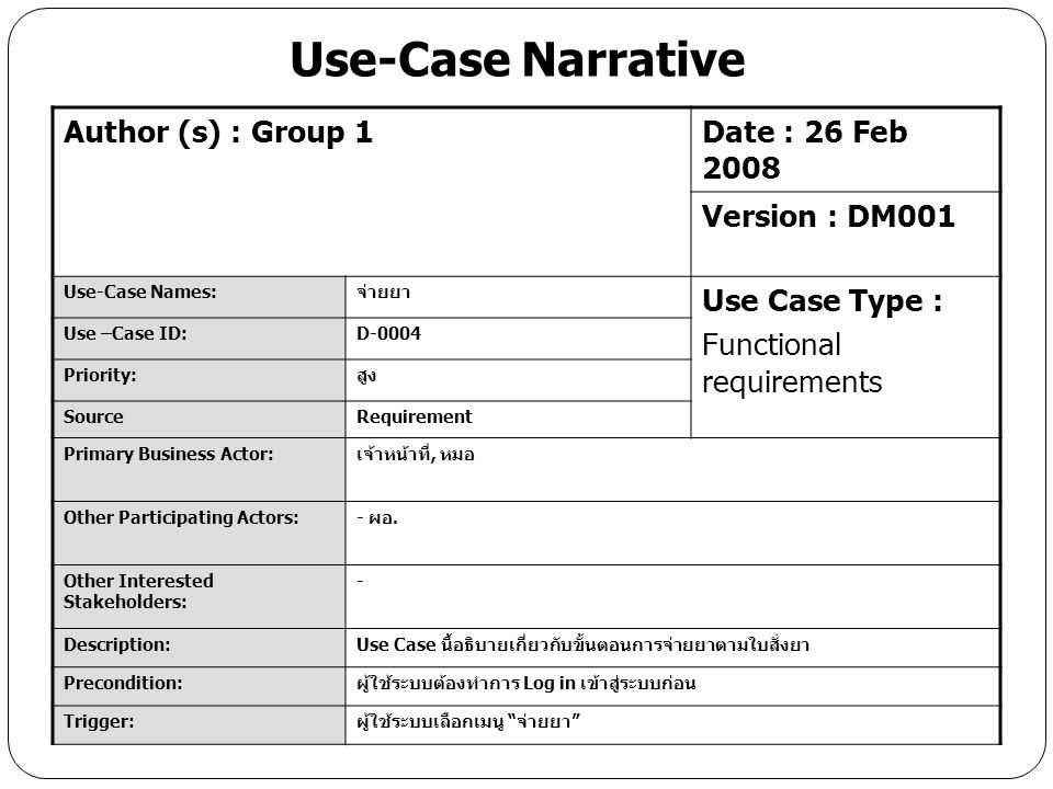 Author (s) : Group 1Date : 26 Feb 2008 Version : DM001 Use-Case Names:จ่ายยา Use Case Type : Functional requirements Use –Case ID:D-0004 Priority:สูง