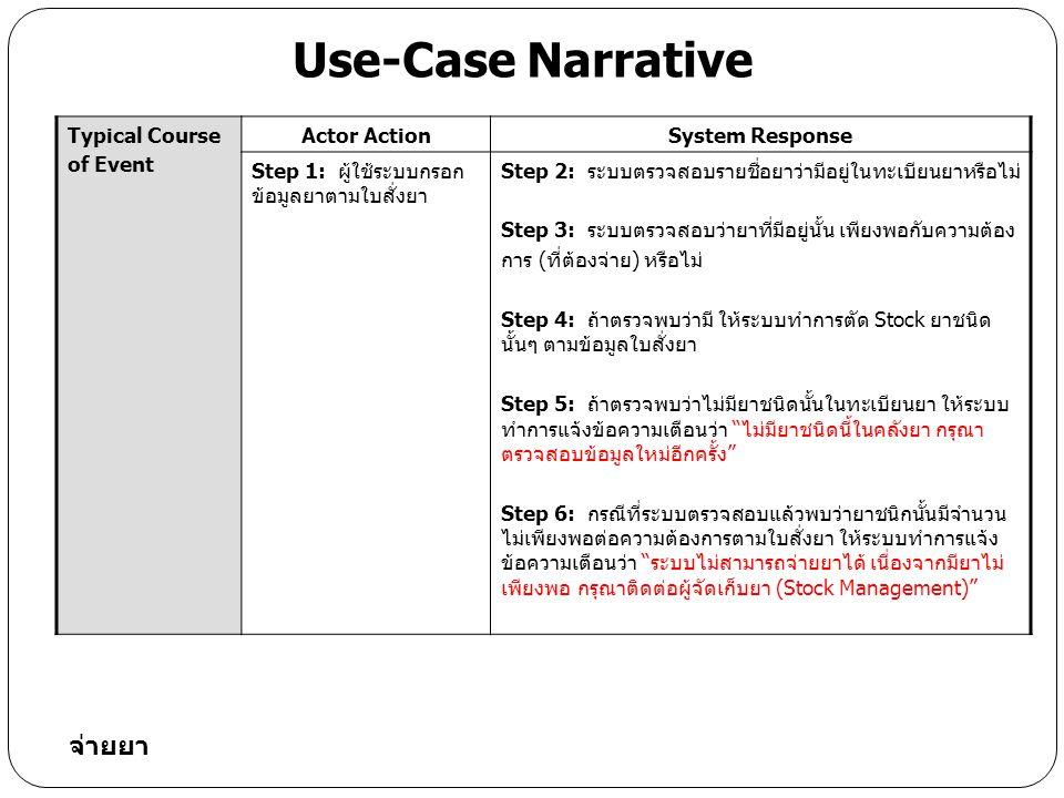 Typical Course of Event Actor ActionSystem Response Step 1: ผู้ใช้ระบบกรอก ข้อมูลยาตามใบสั่งยา Step 2: ระบบตรวจสอบรายชื่อยาว่ามีอยู่ในทะเบียนยาหรือไม่ Step 3: ระบบตรวจสอบว่ายาที่มีอยู่นั้น เพียงพอกับความต้อง การ (ที่ต้องจ่าย) หรือไม่ Step 4: ถ้าตรวจพบว่ามี ให้ระบบทำการตัด Stock ยาชนิด นั้นๆ ตามข้อมูลใบสั่งยา Step 5: ถ้าตรวจพบว่าไม่มียาชนิดนั้นในทะเบียนยา ให้ระบบ ทำการแจ้งข้อความเตือนว่า ไม่มียาชนิดนี้ในคลังยา กรุณา ตรวจสอบข้อมูลใหม่อีกครั้ง Step 6: กรณีที่ระบบตรวจสอบแล้วพบว่ายาชนิกนั้นมีจำนวน ไม่เพียงพอต่อความต้องการตามใบสั่งยา ให้ระบบทำการแจ้ง ข้อความเตือนว่า ระบบไม่สามารถจ่ายยาได้ เนื่องจากมียาไม่ เพียงพอ กรุณาติดต่อผู้จัดเก็บยา (Stock Management) Use-Case Narrative จ่ายยา