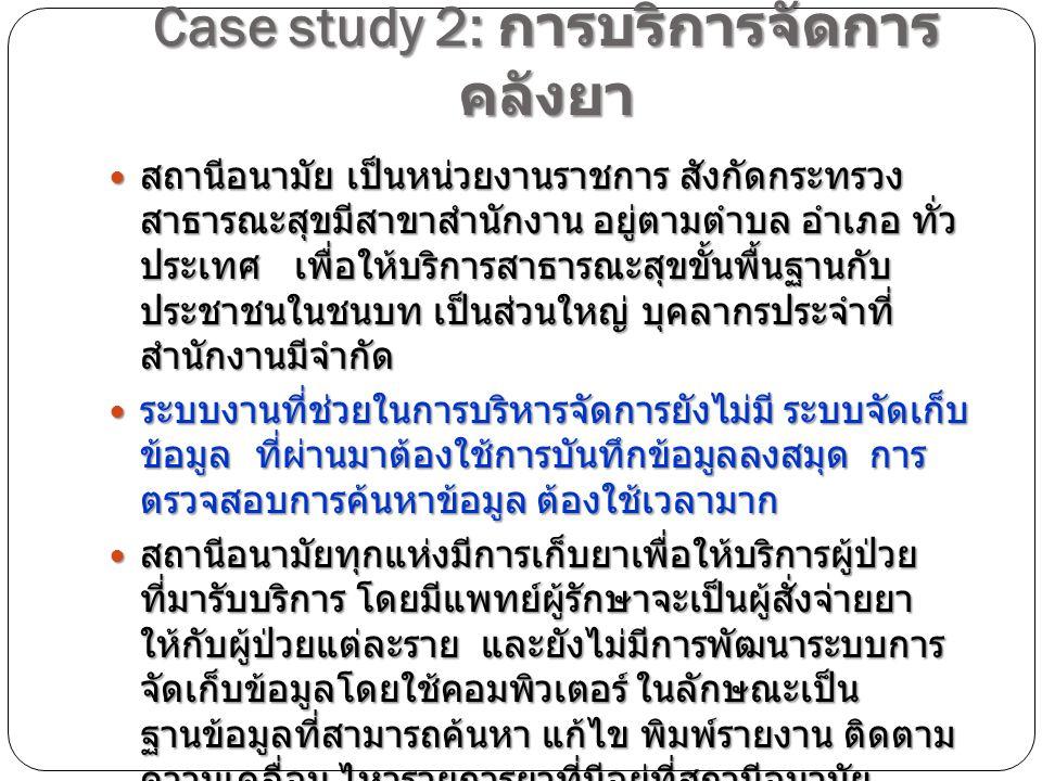 Use Case Diagram ระบบบริหาร จัดการคลังยา