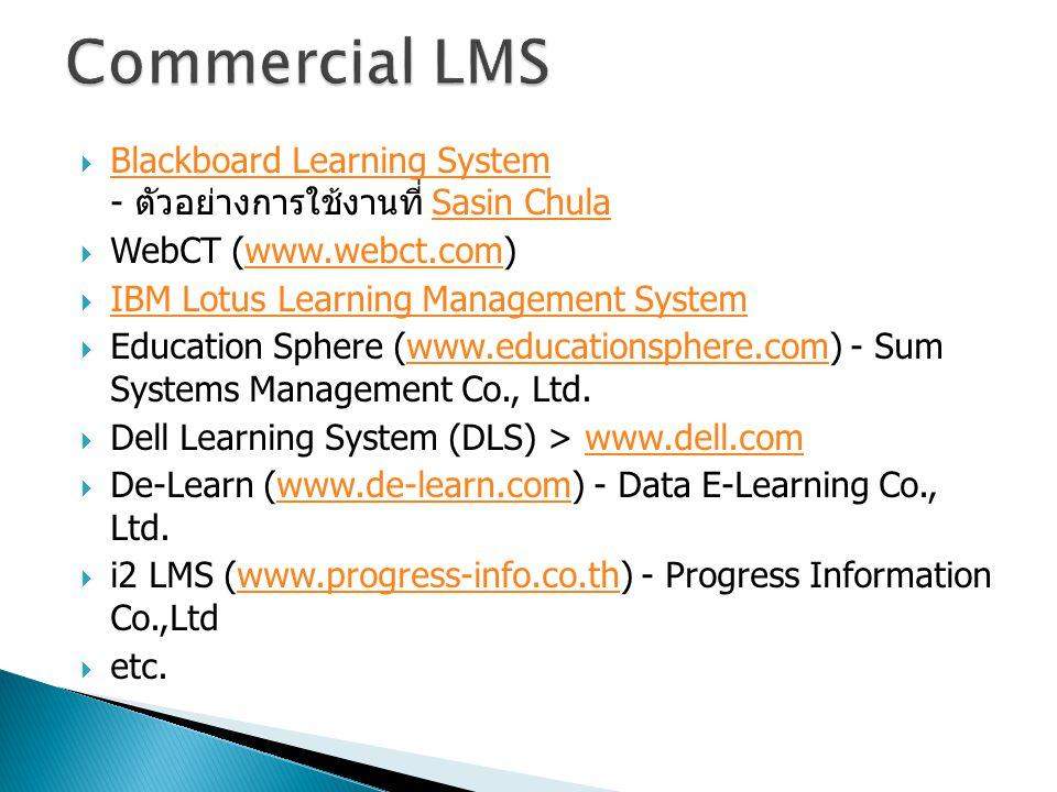  Blackboard Learning System - ตัวอย่างการใช้งานที่ Sasin Chula Blackboard Learning SystemSasin Chula  WebCT (www.webct.com)www.webct.com  IBM Lotus Learning Management System IBM Lotus Learning Management System  Education Sphere (www.educationsphere.com) - Sum Systems Management Co., Ltd.www.educationsphere.com  Dell Learning System (DLS) > www.dell.comwww.dell.com  De-Learn (www.de-learn.com) - Data E-Learning Co., Ltd.www.de-learn.com  i2 LMS (www.progress-info.co.th) - Progress Information Co.,Ltdwww.progress-info.co.th  etc.