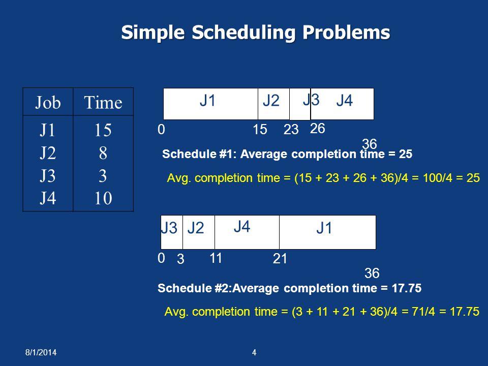 8/1/20144 Simple Scheduling Problems JobTime J1 J2 J3 J4 15 8 3 10 J4J1J2 J3 01523 26 36 Schedule #1: Average completion time = 25 Avg.