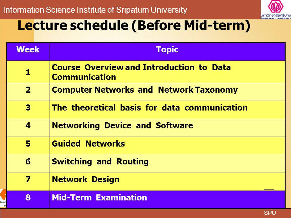 SPU Information Science Institute of Sripatum University 14 Analog Terms Cycle : change of wave for one cycle in a unit of time Wave frequency: number of cycles of wave per unit time Wave amplitude: height of wave Hertz: number of frequency per second