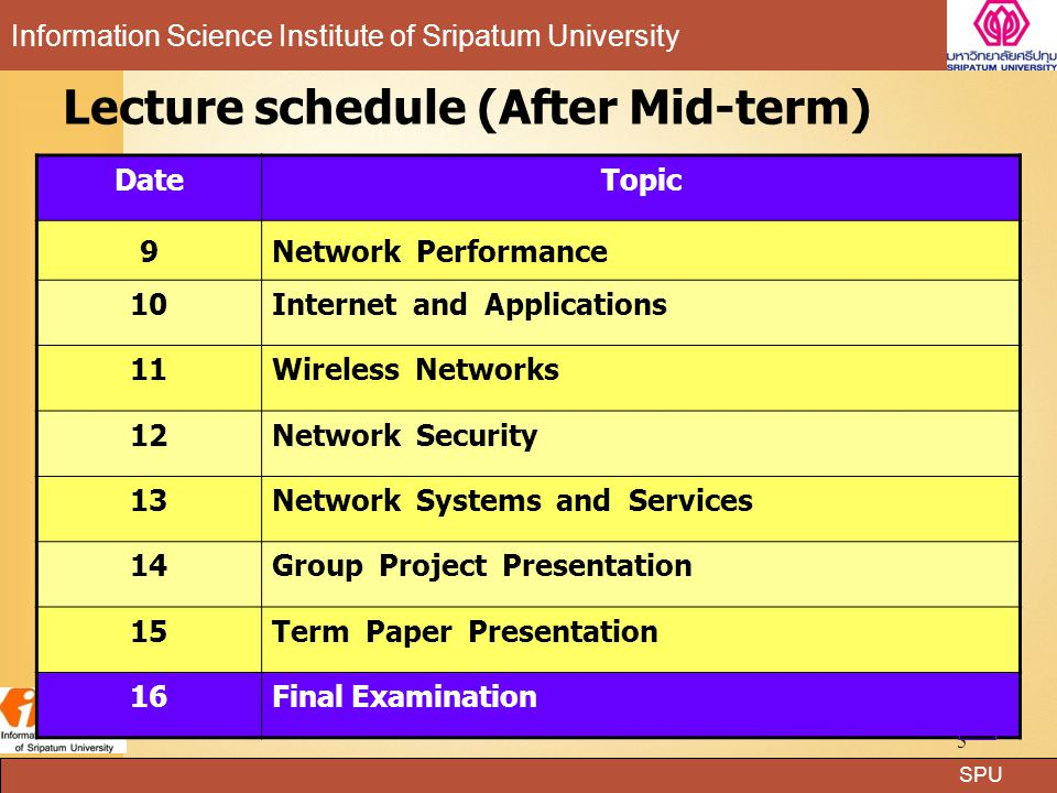 SPU Information Science Institute of Sripatum University 5 Lecture schedule (After Mid-term ) DateTopic 9Network Performance 10Internet and Applications 11Wireless Networks 12Network Security 13Network Systems and Services 14Group Project Presentation 15Term Paper Presentation 16Final Examination