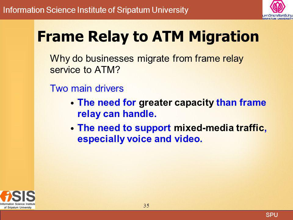 SPU Information Science Institute of Sripatum University 35 Frame Relay to ATM Migration Why do businesses migrate from frame relay service to ATM? Tw