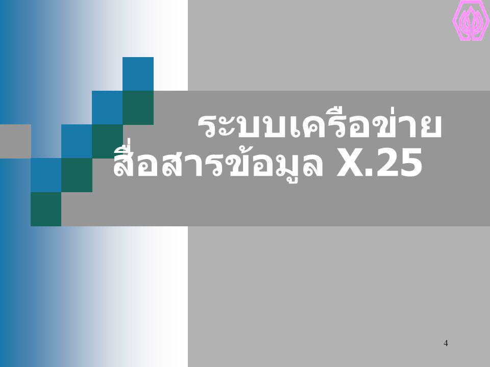 SPU Information Science Institute of Sripatum University X.25 ออกแบบโดย CCITT ในปี พ.ศ.