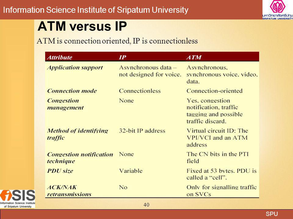 SPU Information Science Institute of Sripatum University 40 ATM versus IP ATM is connection oriented, IP is connectionless
