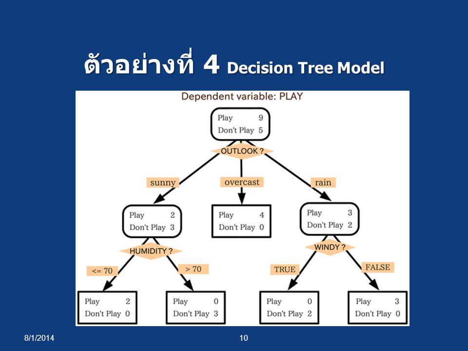 8/1/201410 ตัวอย่างที่ 4 Decision Tree Model