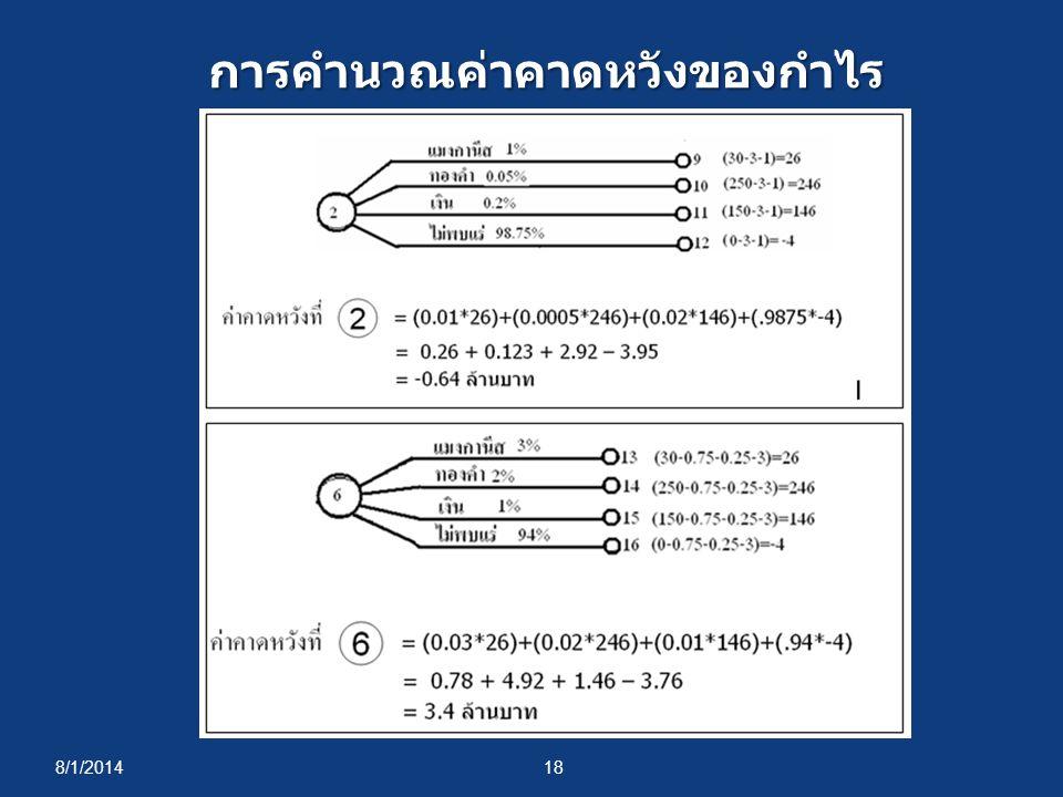 8/1/201418การคำนวณค่าคาดหวังของกำไร