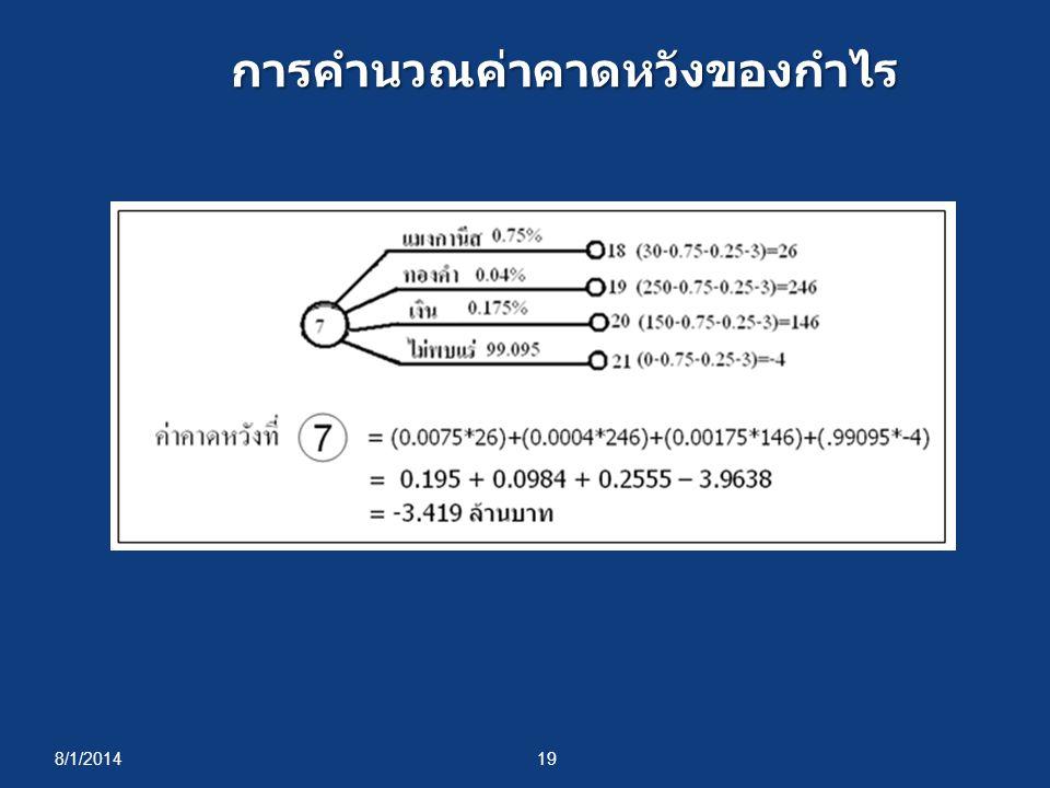 8/1/201419การคำนวณค่าคาดหวังของกำไร