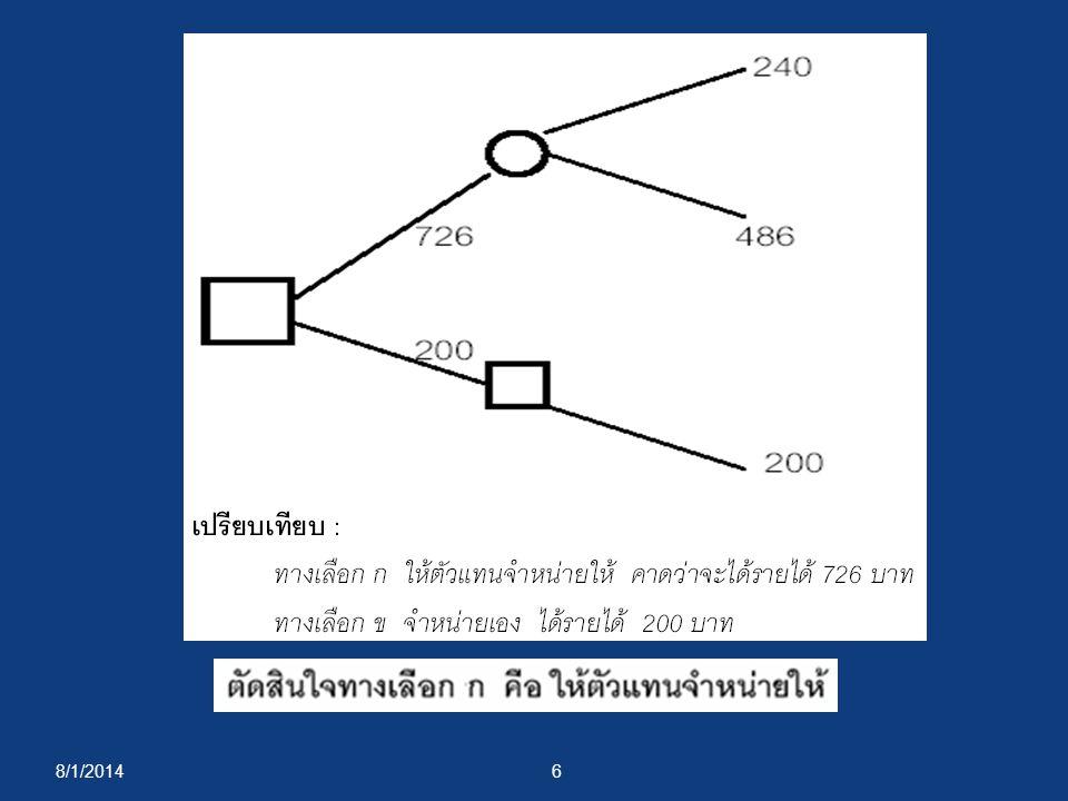 8/1/201417 Decision Tree และการคำนวณผลตอบแทน
